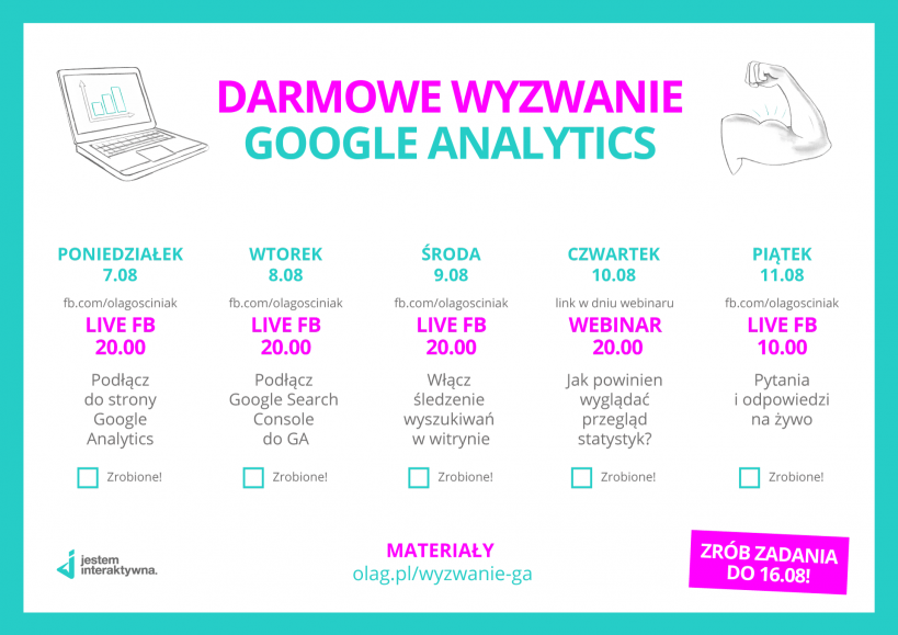 Google Analytics Wyzwanie - Harmonogram